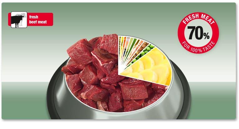 Качествена Суха Кучешка Храна Platinum Adult Beef & Potato